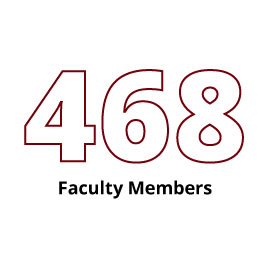 Infographic: 468 Faculty Members