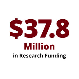 Infographic: $37.8 Million in Research Funding