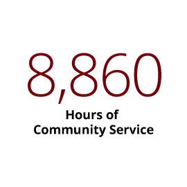Infographic: 8,860 Hours of Community Service