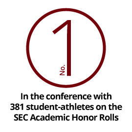 No. 1 in the conference with 381 student-athletes on SEC Academic Honor Rolls