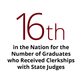 Infographic: 16th in the nation for the number of graduates who received clerkships with state judges