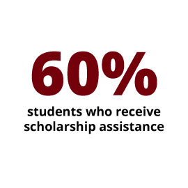 Infographic: 60% students who receive scholarships assistance