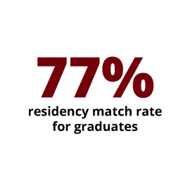 Infographic: 77% residency match rate for graduates