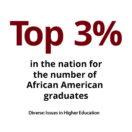 Top 3 in the nation for number of African-American graduates